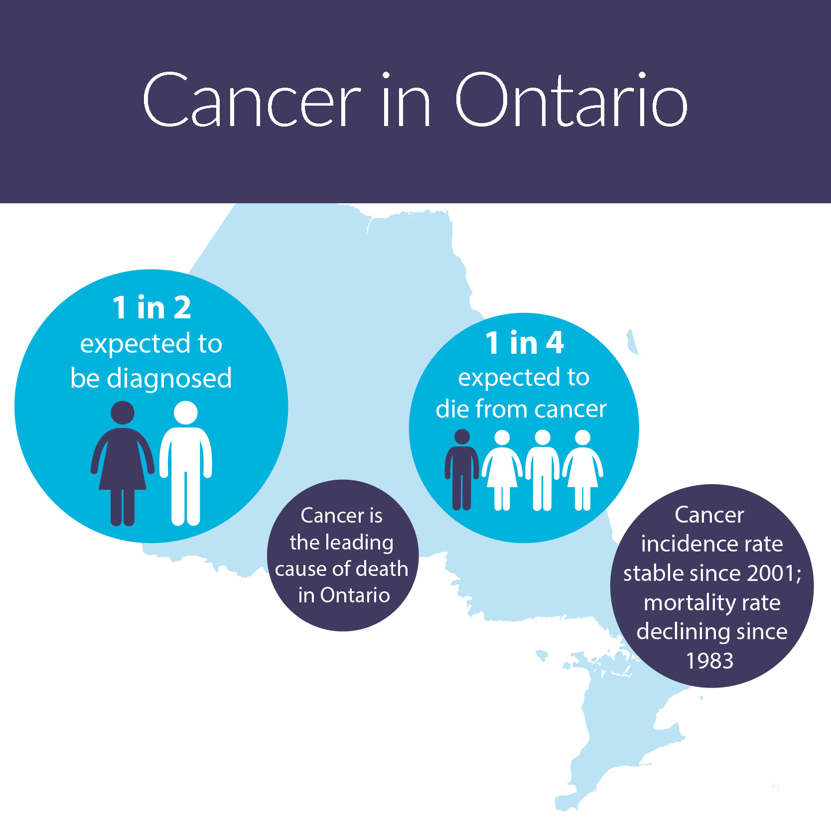 Ontario Cancer Statistics 2018 Report